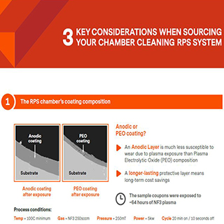 3 Tips Sourcing Chamber Cleaning RPS Systems.jpg