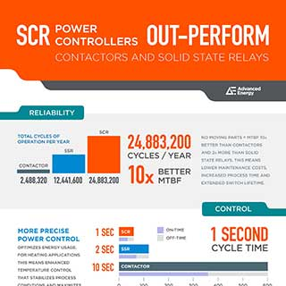 SCR-Advantages-Infographic-tn.jpg